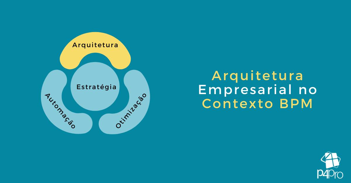 Arquitetura Empresarial no Contexto BPM