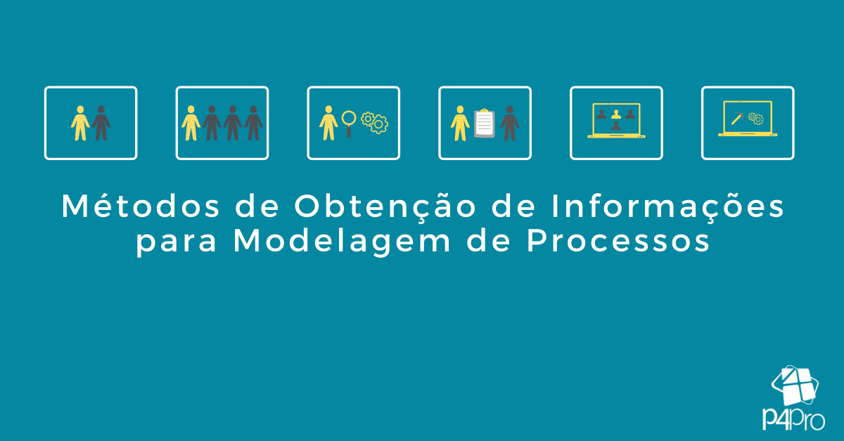 Métodos de Obtenção de Informações para Modelagem de Processos